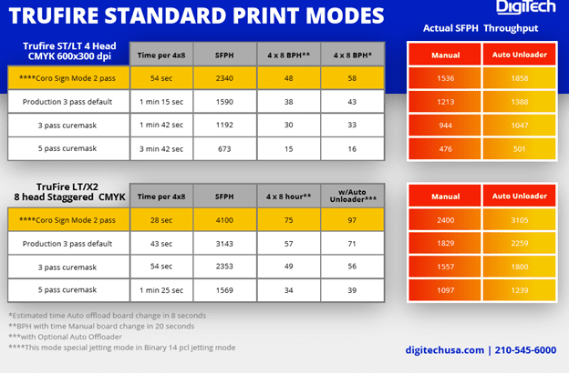 picture trufire print modes